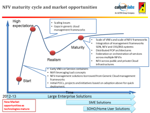 Maturity cycle and new markets